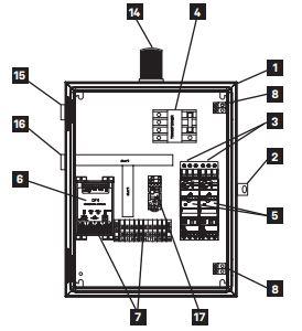 SJE Rhombus - SJE-Rhombus Model 32S 3-Phase Duplex Motor