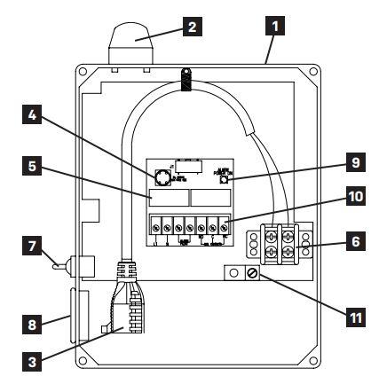 nema 4x panel board nema wiring diagram and circuit schematic