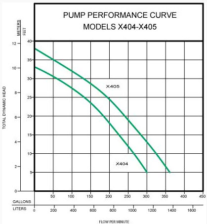 x400-performance-curve.jpg